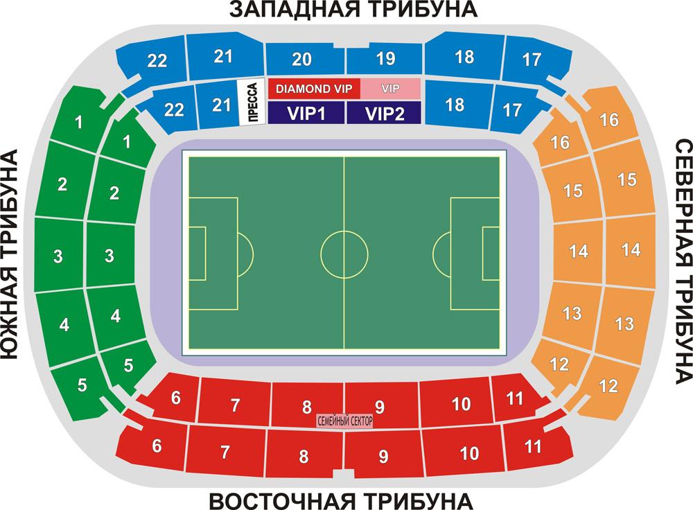 Стадион Локомотив - схема трибун