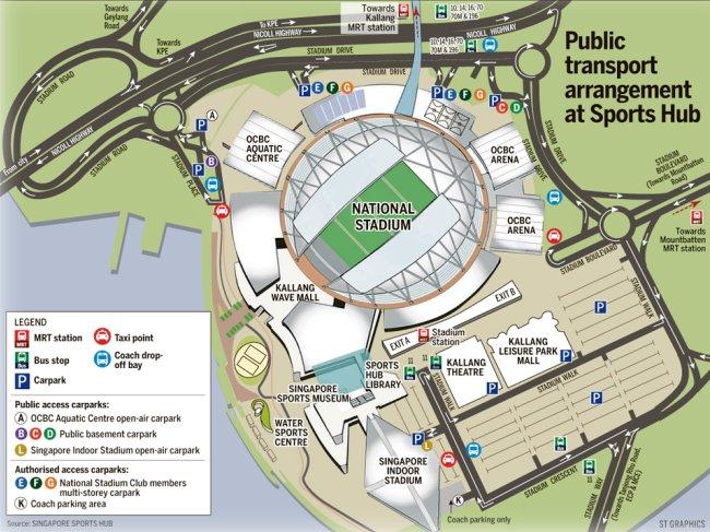 Схема комплекса Сингапур Спортс Хаб