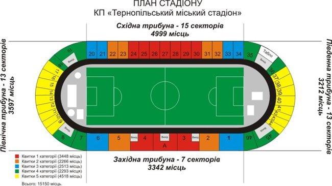 Тернопольский городской стадион - схема трибун